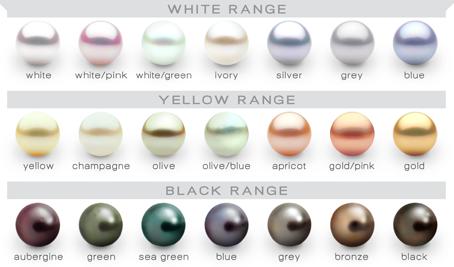 genisi.com - parametri di colore delle perle